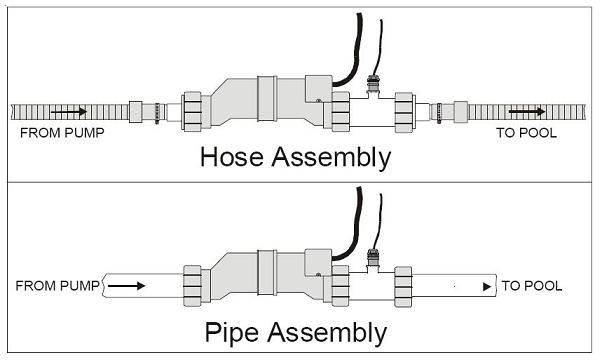 aquatrol flex pipe