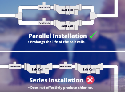 best way to install multiple salt cells on pool