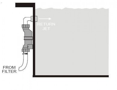 Aqua Trol RJ Installation