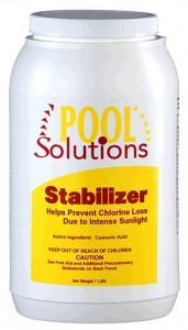 Water Chemistry For Saltwater Pools - INYOPools com