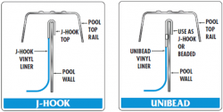 j-hook and unibead above ground pool liners
